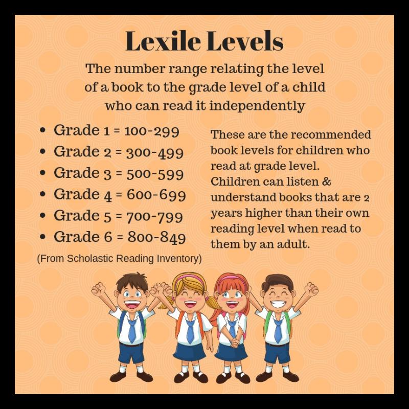 reading level chart